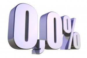 Null-Prozent-Finanzierung verleitet zum Kauf